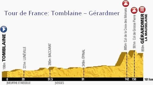 Tour de France 2014 : étape dans les Vosges à Gérardmer